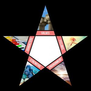 guiding star framework